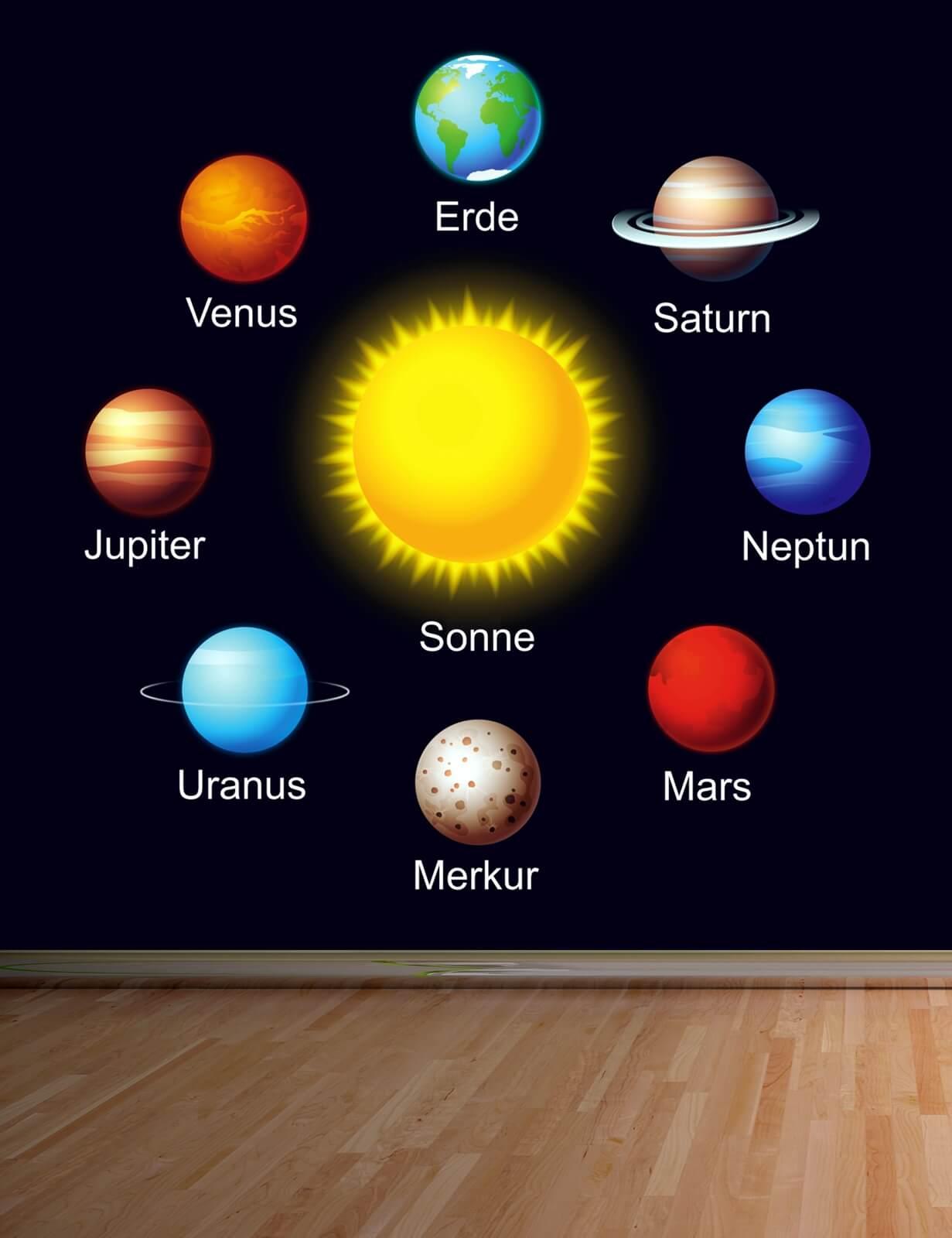 Fototapete Poster Vlies Kinder Sonnensystem Welttall