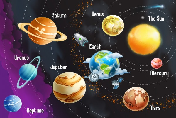 Magnettafel Pinnwand Magnetboard Sonnensystem Planeten